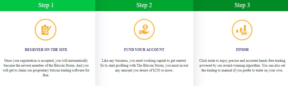 Starting to trade on Bitcoin Storm